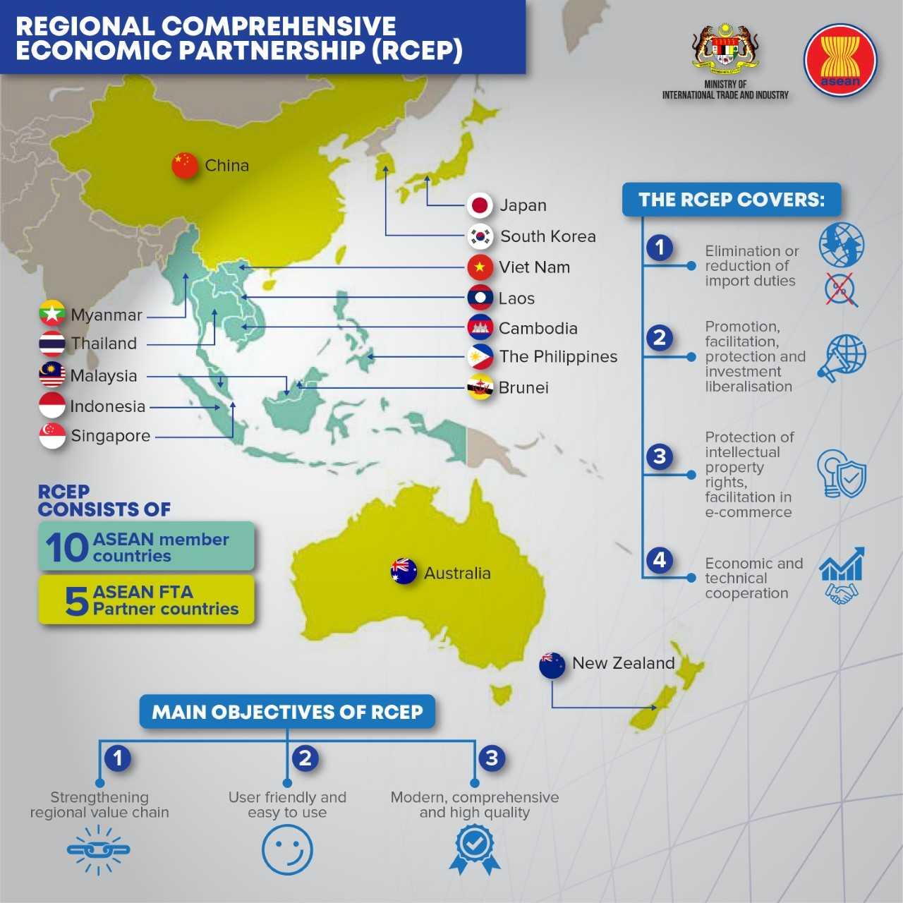 RCEP Infographic